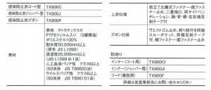 救急隊員感染防止_商品詳細